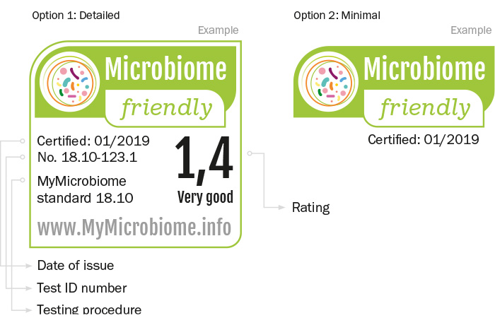 mymicrobiome seal of quality